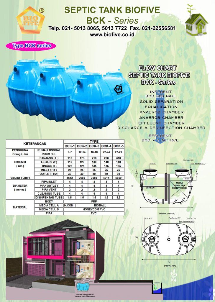 Brosur Septic Tank Biofive BCK series Anaerob System